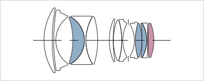 Sigma 50mm F/1.4 DG HSM | A